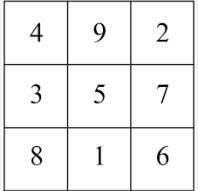 Magisk kvadrat av 3. orden